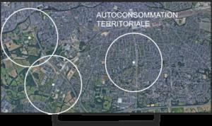 Schéma autoconsommation collective